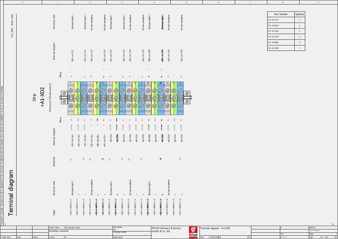 Dynamic plus Dynamic Parts List