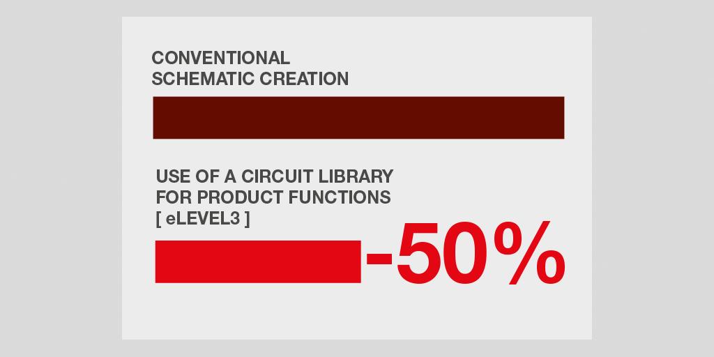 50_Circuit_Library_1024x512px_EN