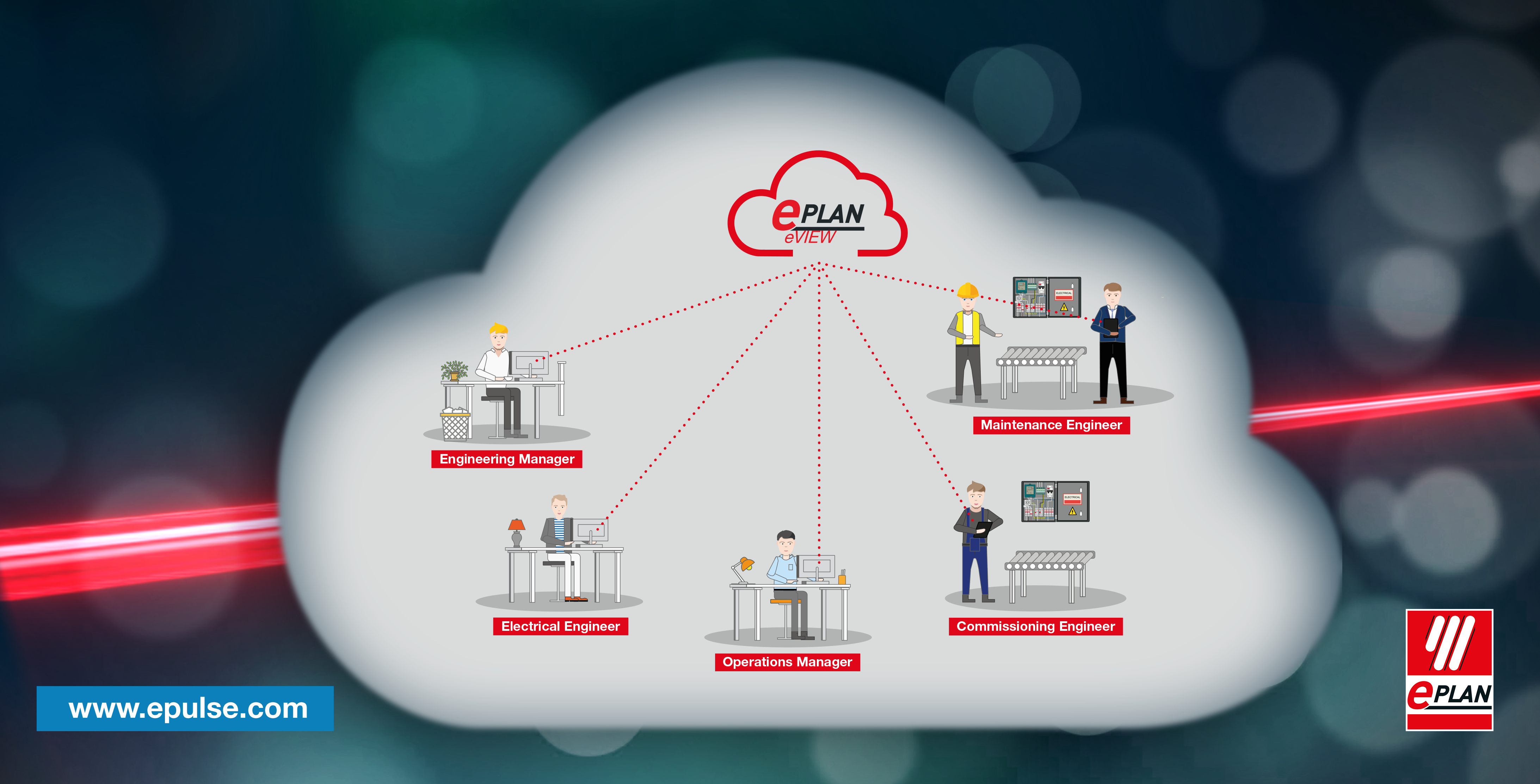 eVIEW CLOUD